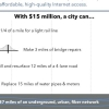 Broadband is Affordable Infrastructure (Fact Sheet)