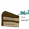 Upcoming Webinar: Entity Structure for Community Composters