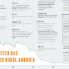 Fact Sheet: Frontier Communications Has Failed Rural America