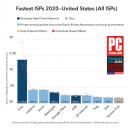 Fact Sheet: Snapshots of Municipal Broadband