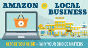 Before You Click on Amazon, Here's Why Your Choice Matters (Infographic)