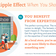 The Ripple Effect When You Shop Local (Infographic)