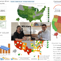 ILSR's Top 10 Local Energy Posts of 2018