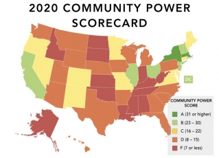 The 2020 Community Power Scorecard
