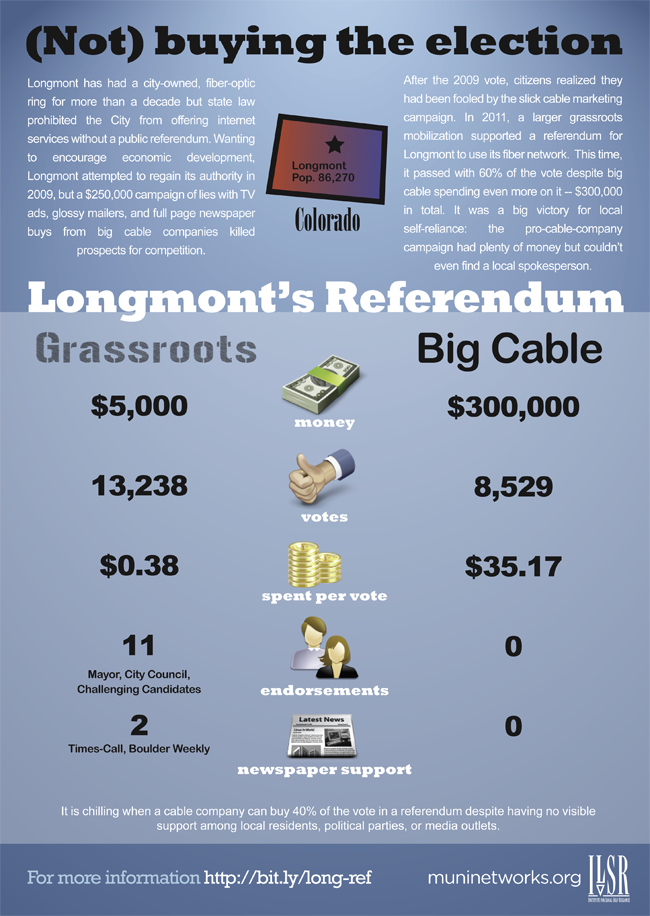 Infographic: Big Cable v. Grassroots in Community Broadband Referendum