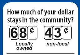 Locally Owned vs. Chain: The Local Premium