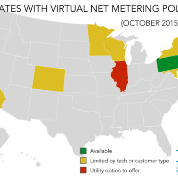 Updated: States Supporting Virtual Net Metering