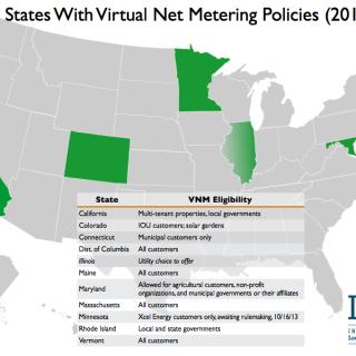 virtual net metering policies October 2013