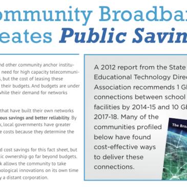 ILSR Releases New Public Savings Fact Sheet