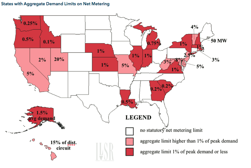 States with Aggregate Demand