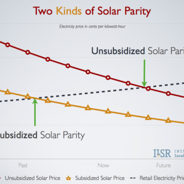 Is Solar Cheaper Than Grid Electricity?  Yes.  And No.