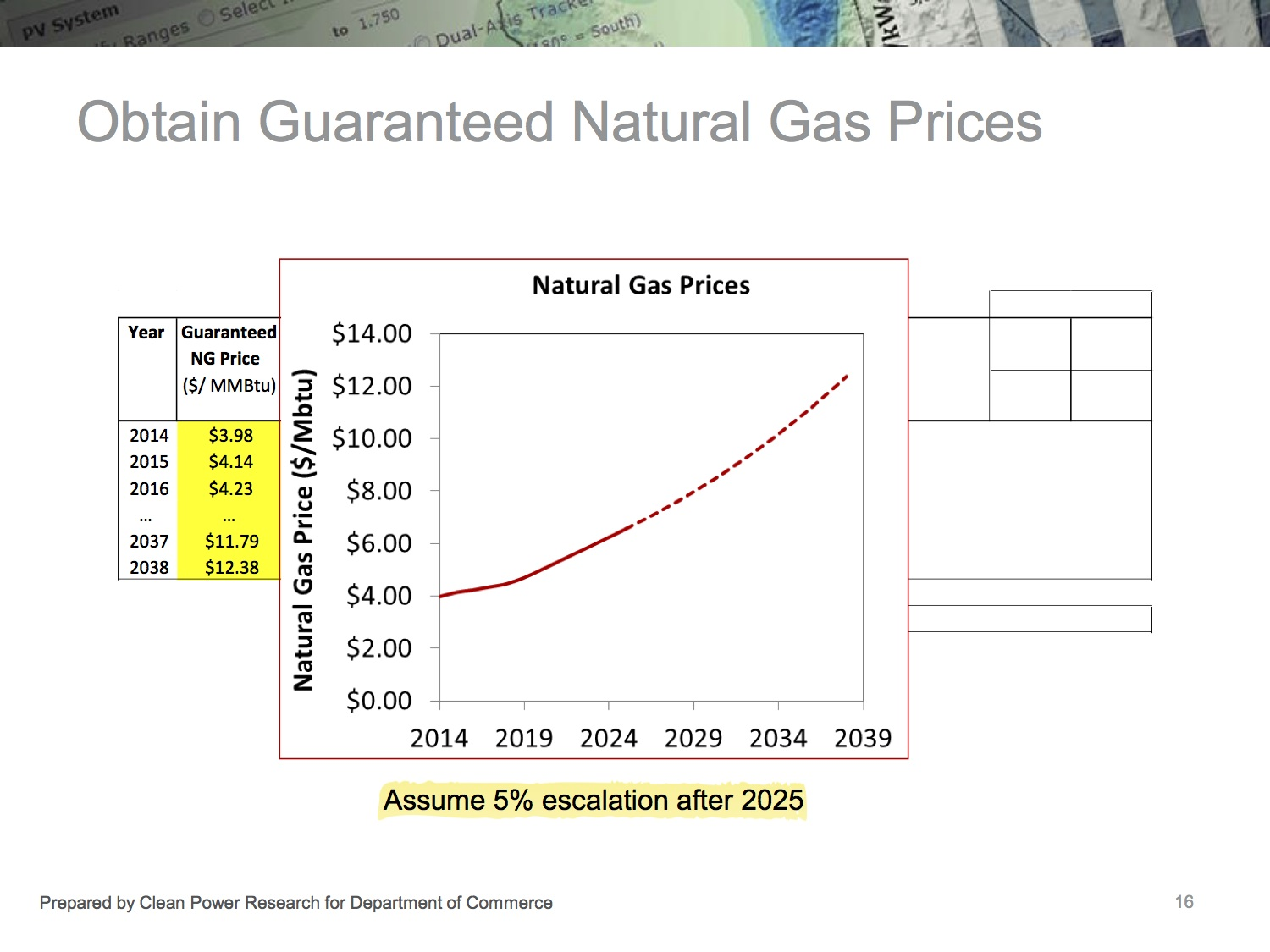 1 CPR-Fuel-Value-nat-gas-cost