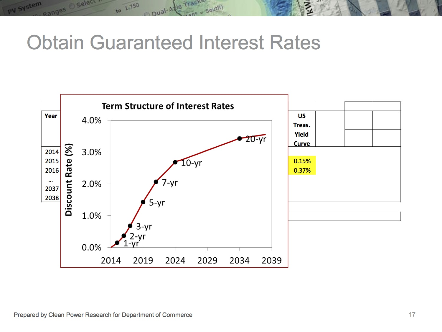 2 CPR-Fuel-Value interest rate