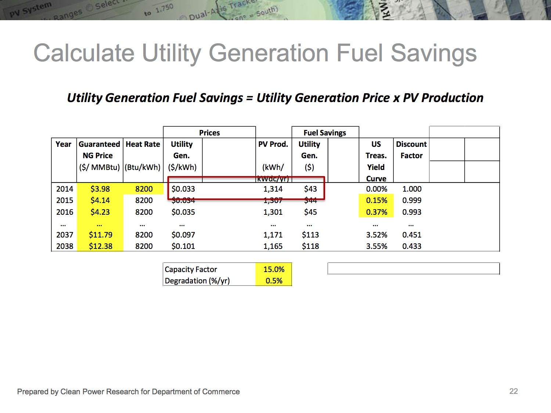 5 CPR-Fuel-Value fuel savings