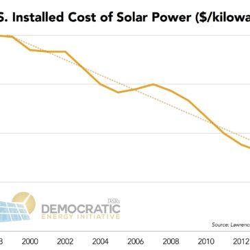 The Three Biggest Solar Charts of 2014