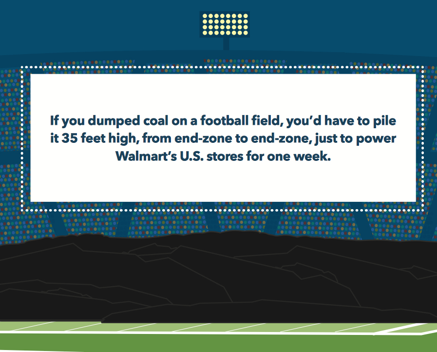Illustration: Walmart's Coal Consumption