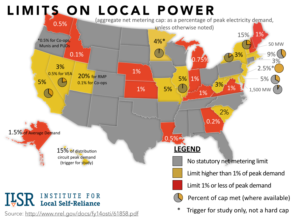 state limits on local power.002