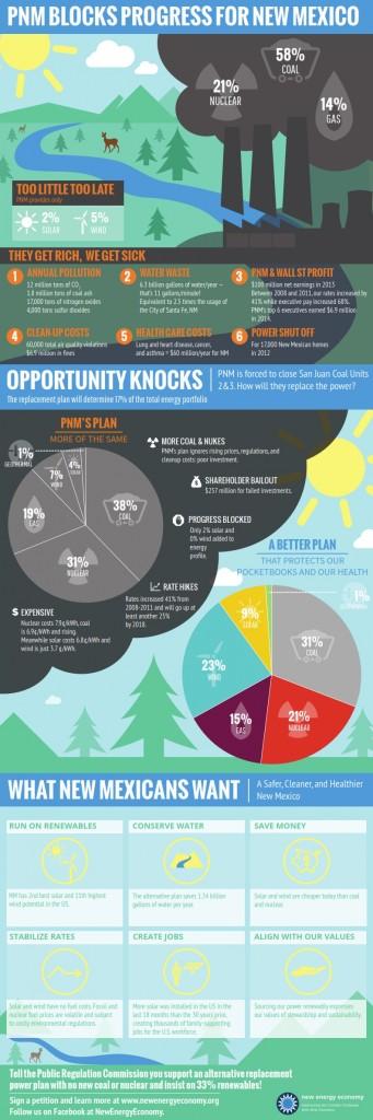 NEE-2014-Infographic-FPO5_001