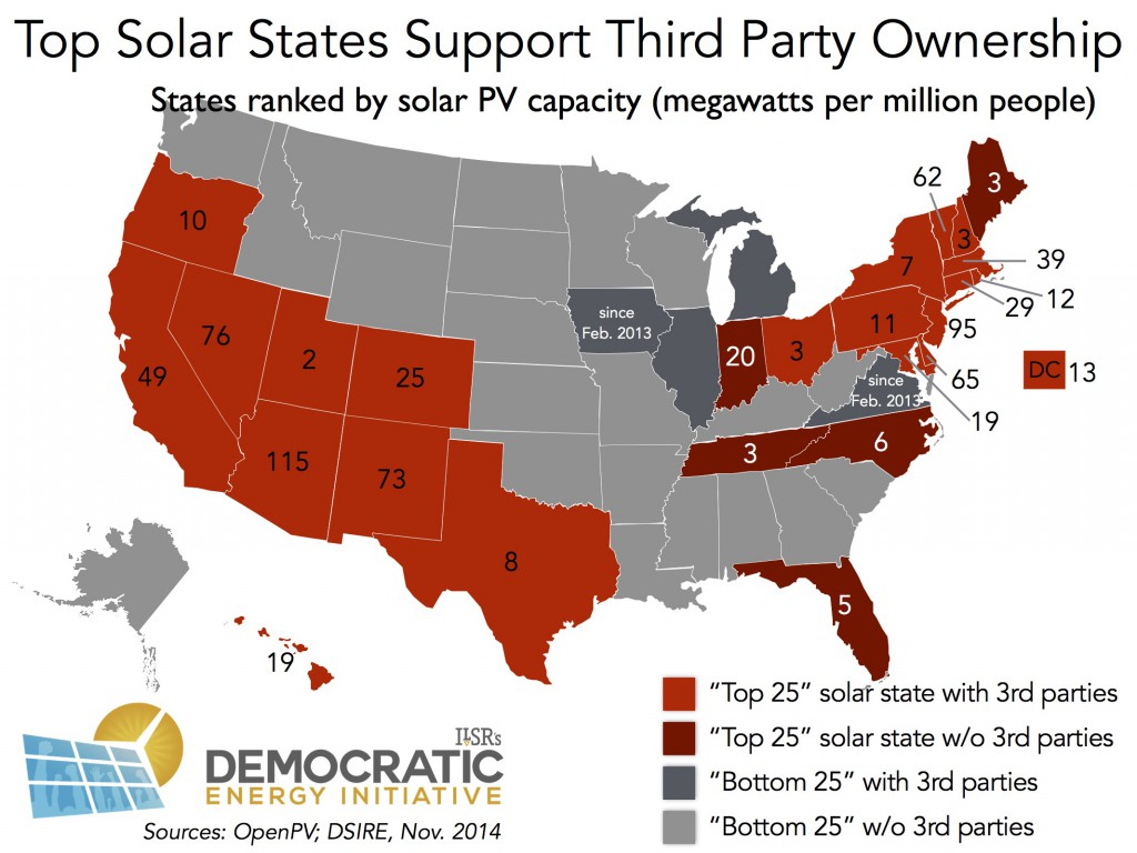 top solar states 3rd party