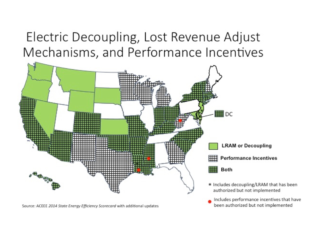 11 electric decoupling lost revenue adjust mechanisms
