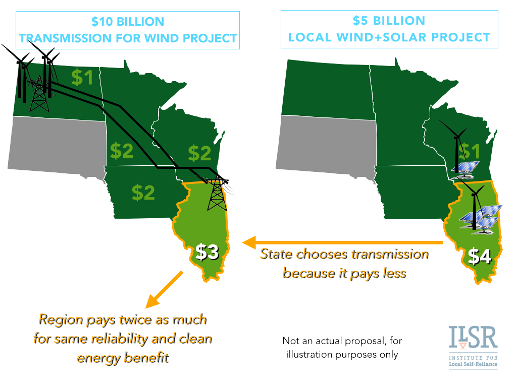 14 transmission vs local wind solar projects