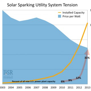 beyond utility 2.0 to energy democracy graphics ILSR.020