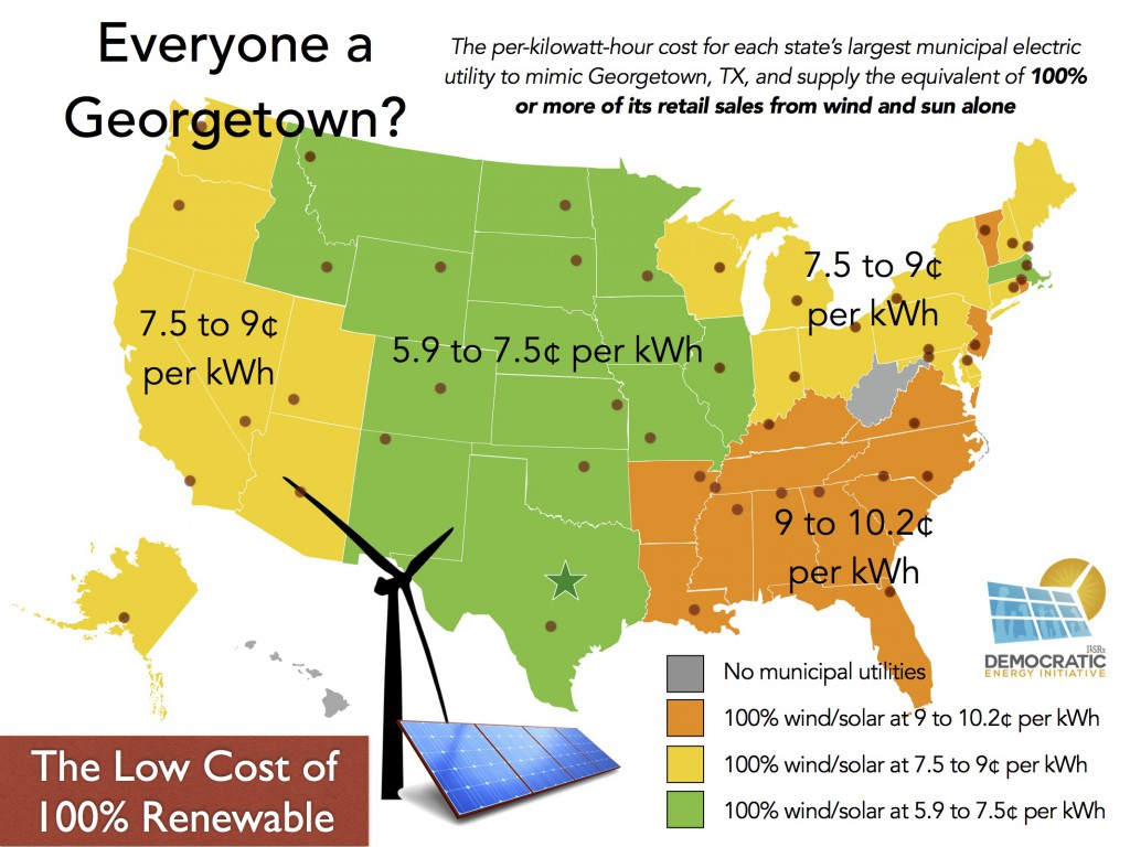 everyone a georgetown 100pct renewable energy municipal ILSR