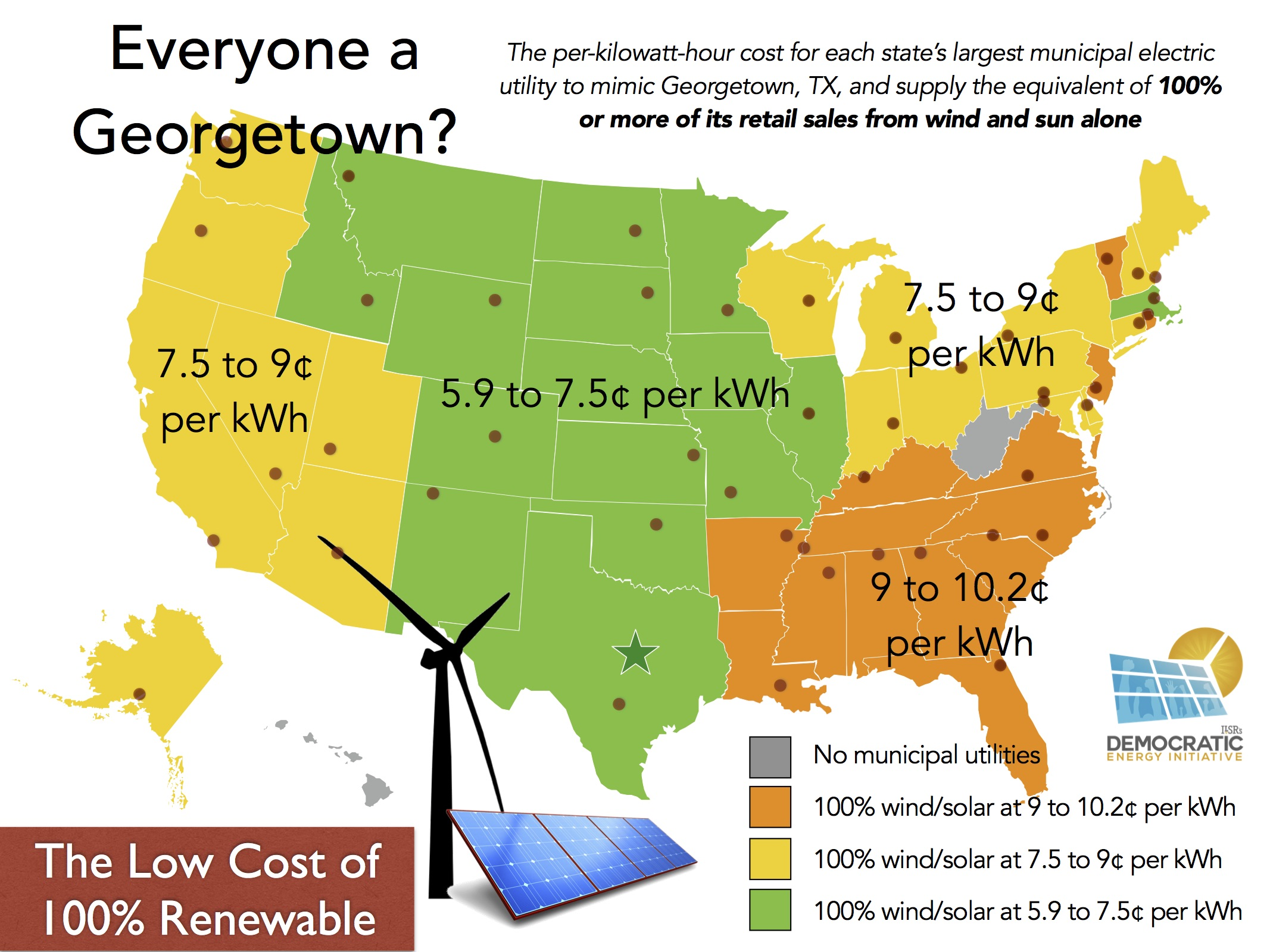 Can Other Cities Match Georgetown S Low Cost Switch To 100