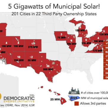 "Public Rooftop Revolution Report: Part 2, ""Public Solar Economics"""