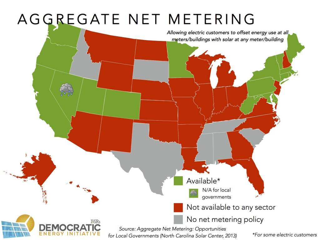 aggregate net metering by state ILSR 2015