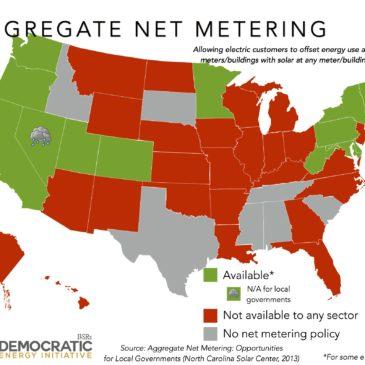 Aggregate Net Metering – Rules