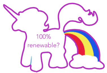 100% Renewable Energy: Fact or Fantasy?