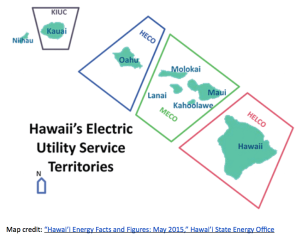 hawaii electric utility service territories