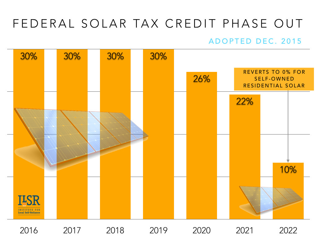 Federal Solar Tax Credit Phase Out Ilsr 2017