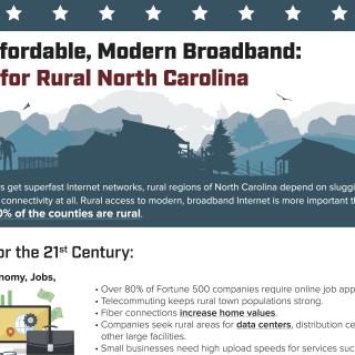2016_CLIC-NC_Rural_Internet thumbnail