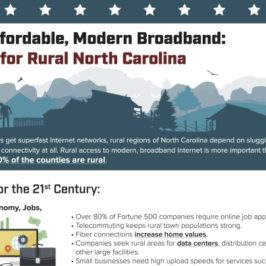 Fast, Affordable, Modern Broadband for North Carolina Fact Sheet