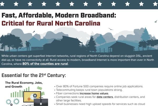 Fast, Affordable, Modern Broadband for North Carolina Fact Sheet