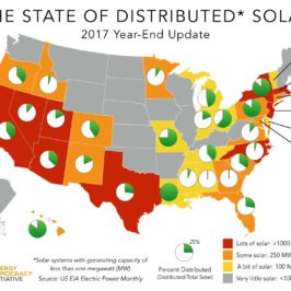 The State(s) of Distributed Solar — 2017 Update