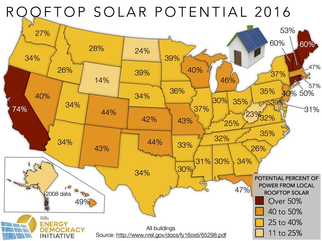 Local rooftop solar potential ILSR 2016 data