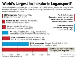 logansport-tpd chart Kevin B 131004