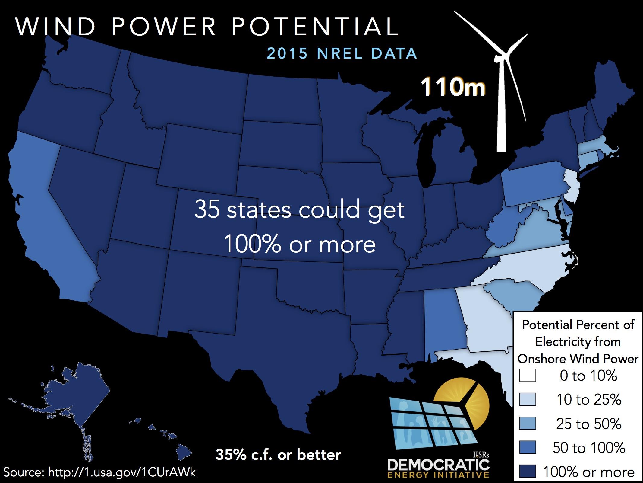 National Renewable Energy Laboratory (NREL) | Nebraskans for Solar