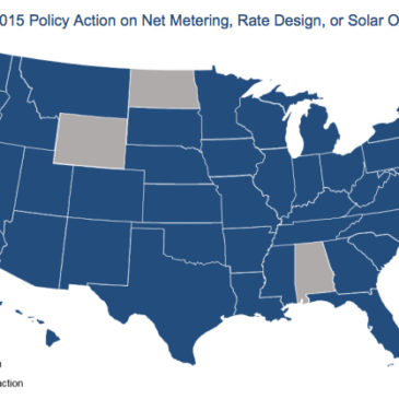 Distributed Generation Under Fire (2015)