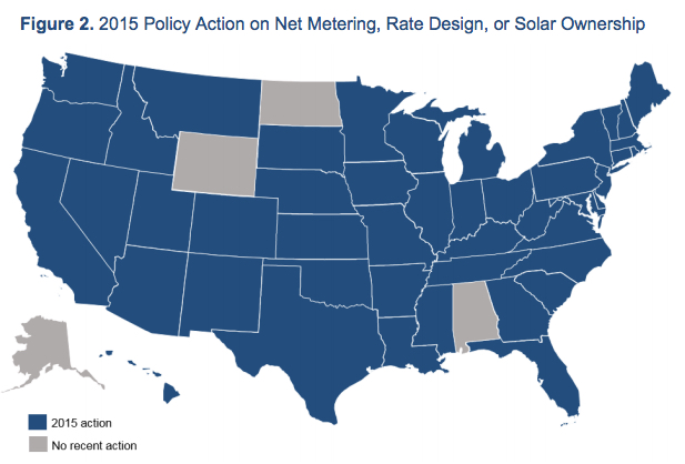 NC Clean Energy 50 States of Solar 2015 Q4