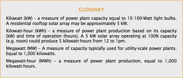 CPP Glossary