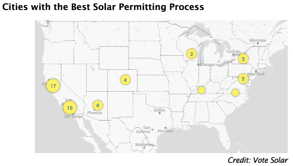 Cities with Best Solar Permitting Process