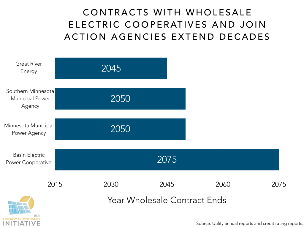 Wholesale Contracts.002