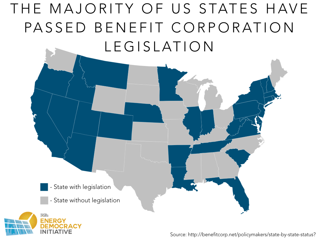 Benefit Corporation State Policy Map.001