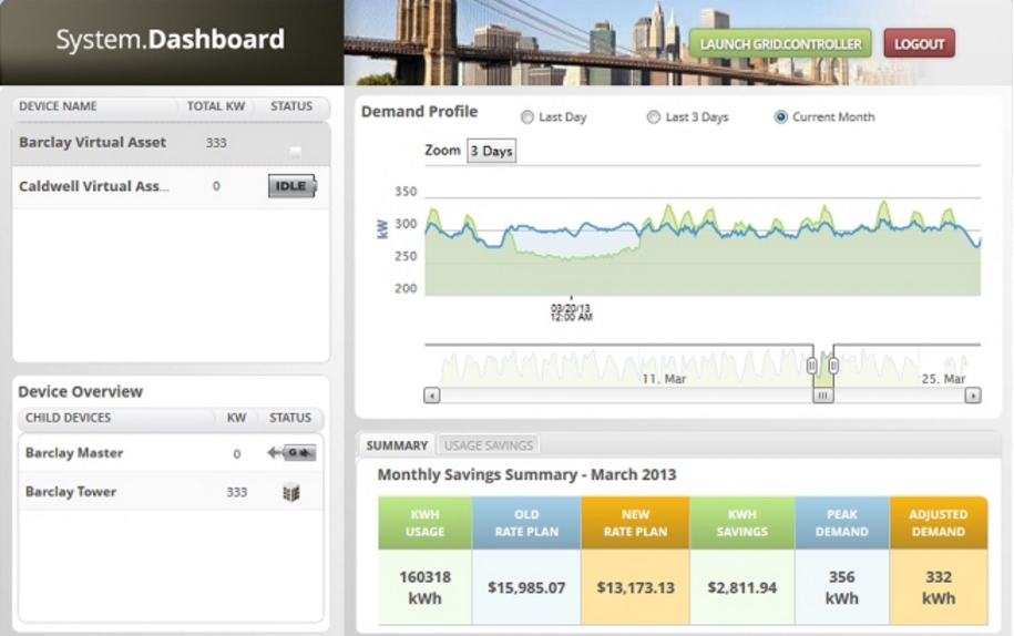 System Dashboard - Storage System Electricity Use