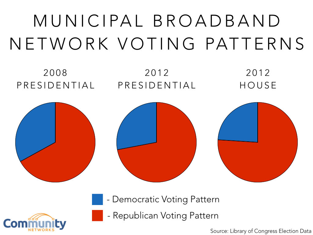municipal-broadband-voting-patterns-001