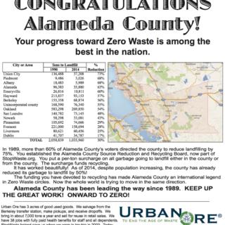 urban-ore-alameda-advertisement